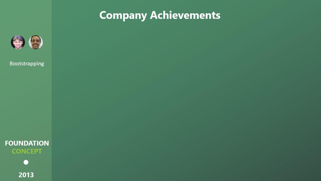 Company Achievements 2013
