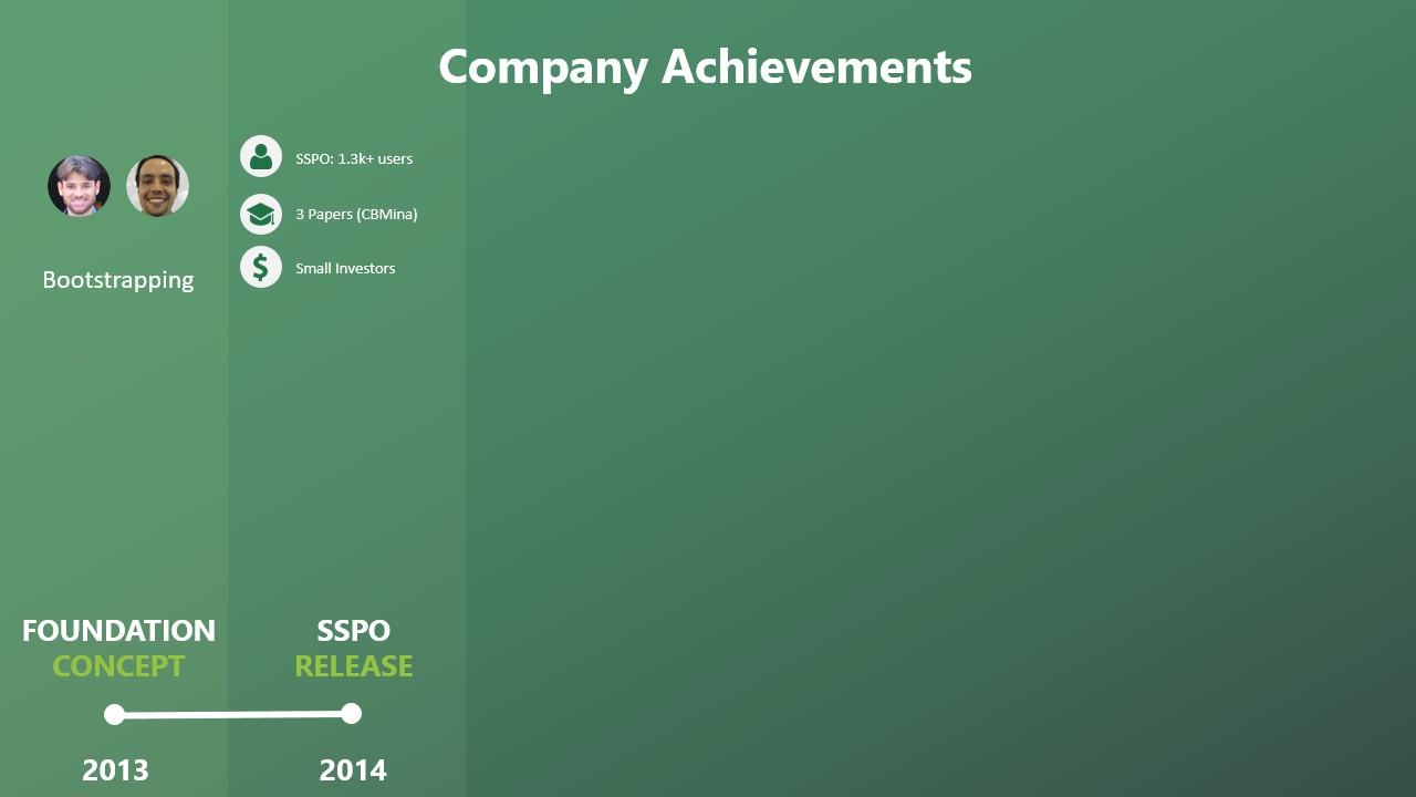 Company Achievements 2014
