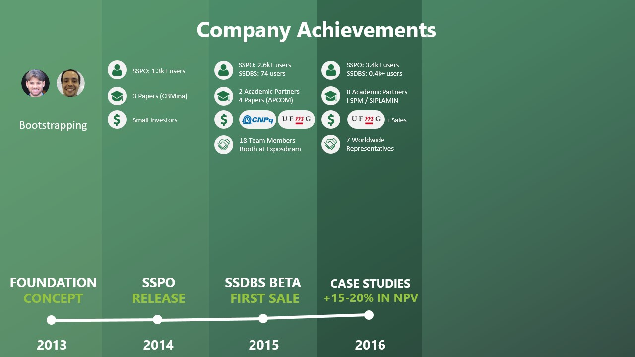 Company Achievements 2016