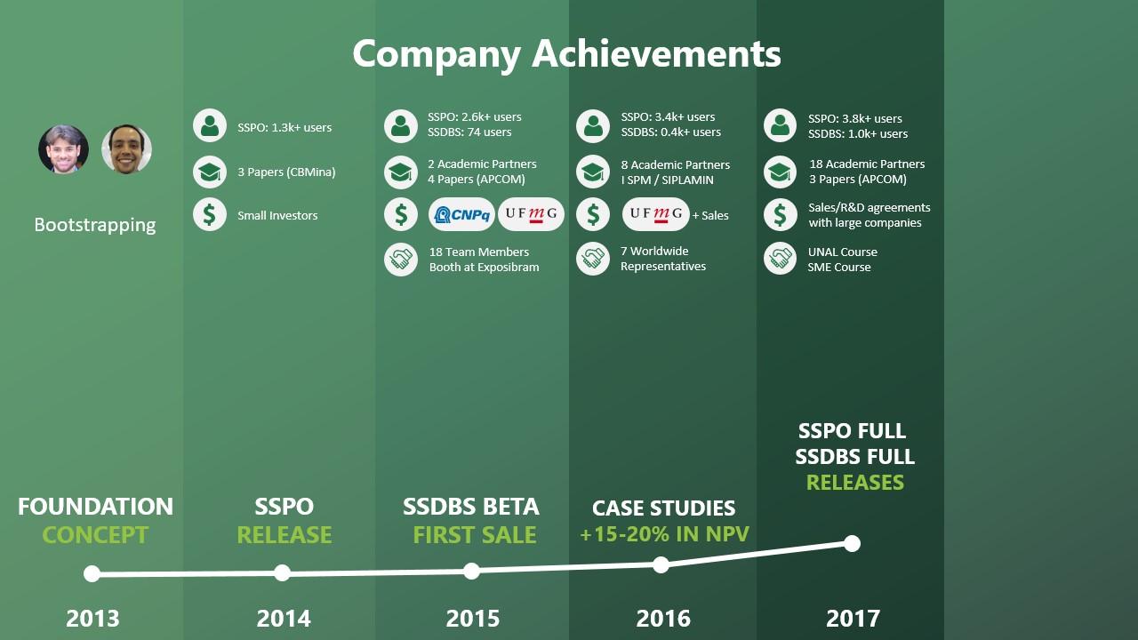 Company Achievements 2017